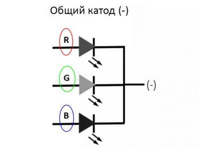 схема RGB с общим катодом
