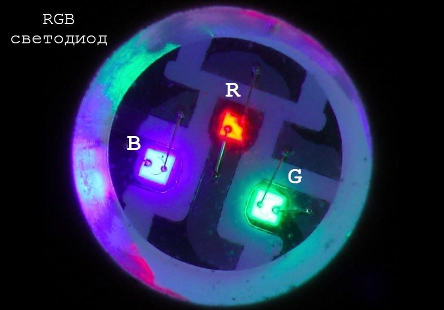 rgbсветодиоды