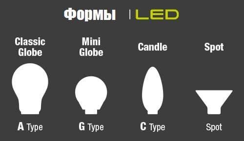 выбрать светодиодную лампу по форме колбы