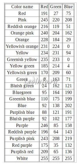 фото таблицы RGB